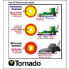 Tornado 1600 RPM 20 Inch Floor Machine